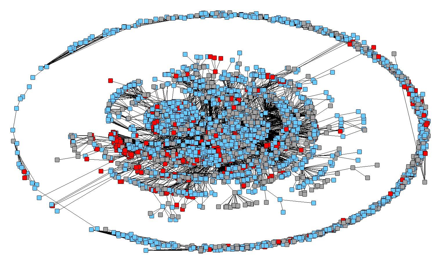 Full Network